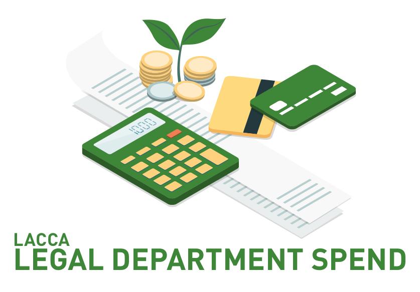 Legal department spend 2020