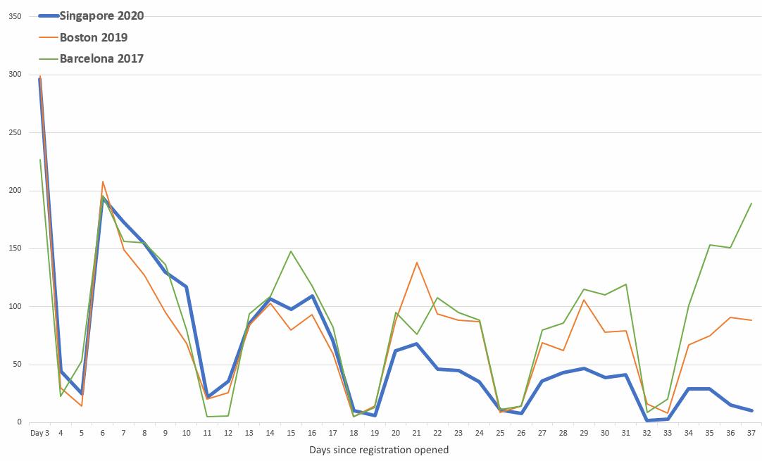 inta graph