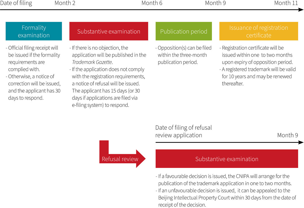 Trademark_application_chart_1_new