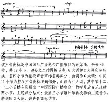 Figure 3. China Radio International's sound mark